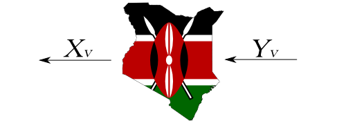 map of kenya colored with kenyan flag, force lines for push and pull